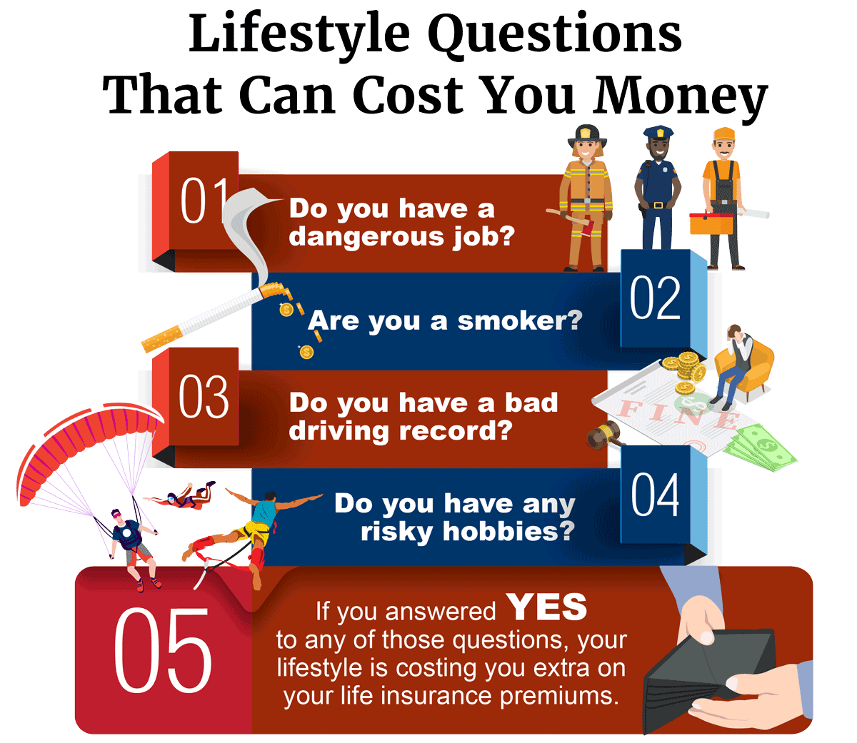 Lifestyle Questions That Can Cost You Money